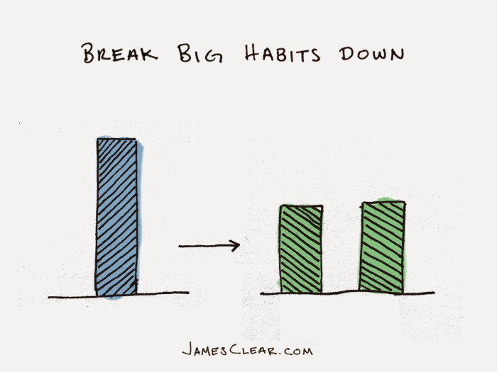 break down your habits (build new habits)