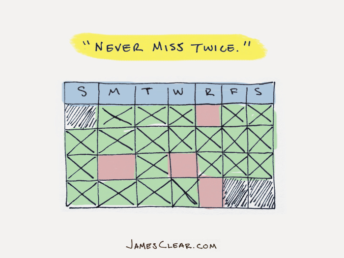 never miss habits twice (build new habits)