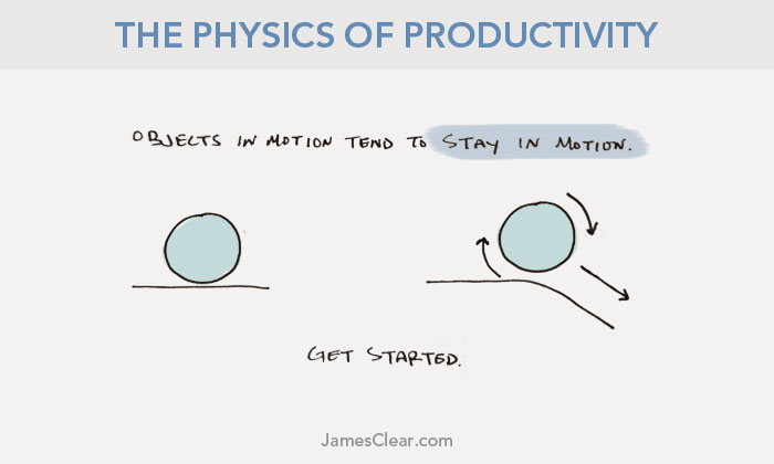 the physics of productivity newton s laws of getting stuff done