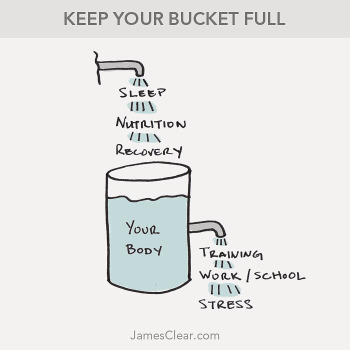 Aprenda a dormir mejor al dominar la teoría del estrés acumulativo.