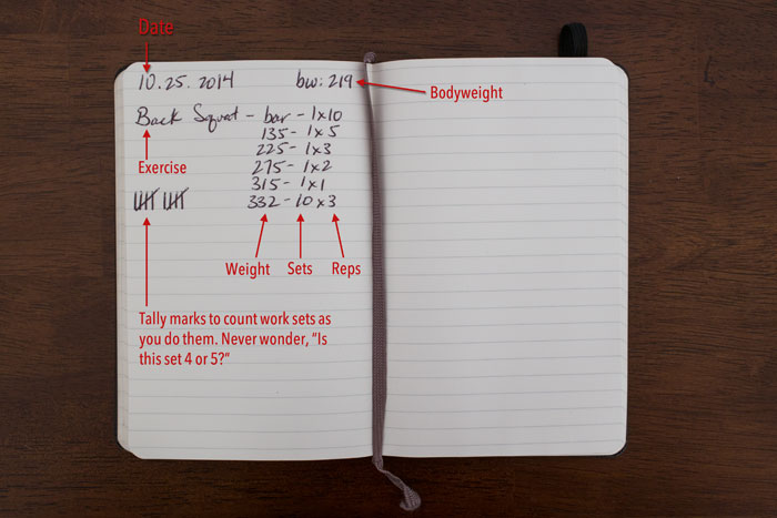 Keeping a workout journal
