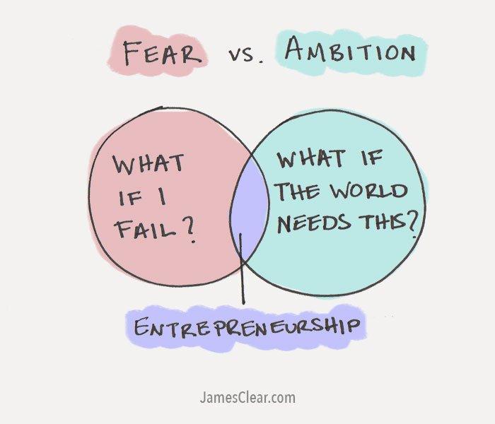 fear vs ambition