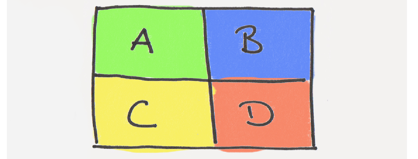 contingency-table-mental-error